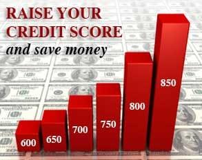credit repair las vegas-credit repair services-izm credit services